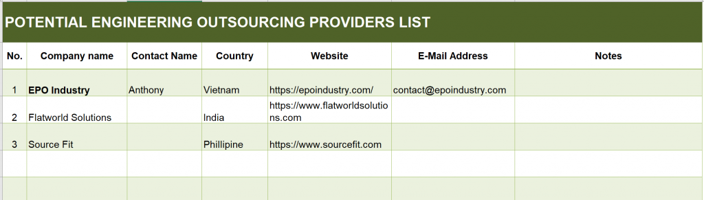 engineering services outsourcing list